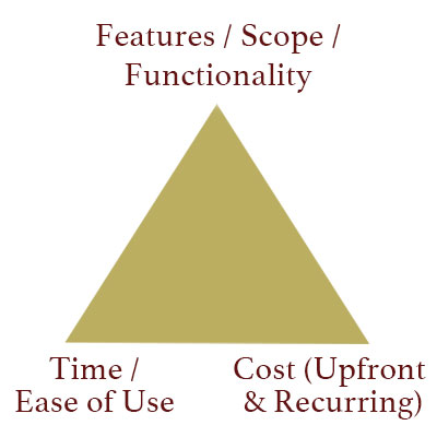 Triangle - Features, Time, Cost